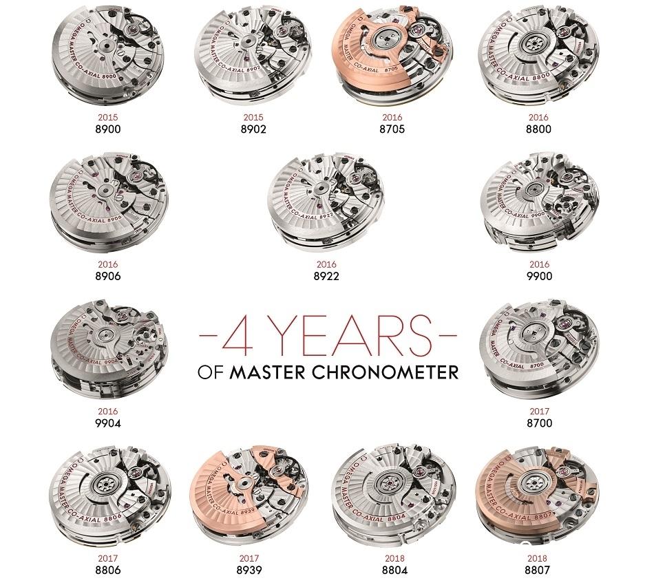 4 years_of_Master_Chronometer.jpg
